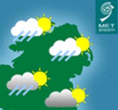 Weather Symbols Ireland
